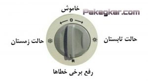 روشن کردن پکیج ایران رادیاتور مدل l24ff