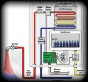 سرد شدن آب گرم مصرفی پکیج